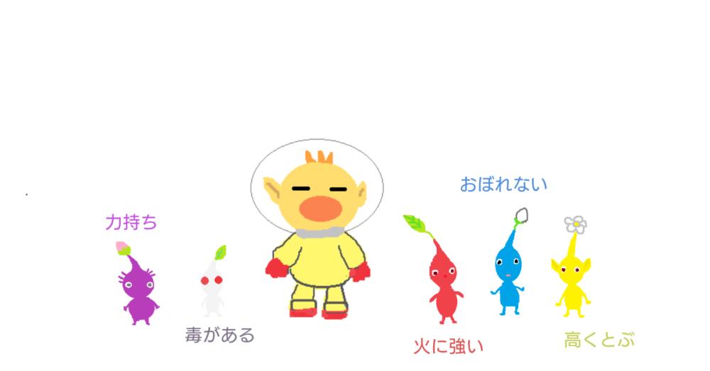 ピクミンのキャラクター