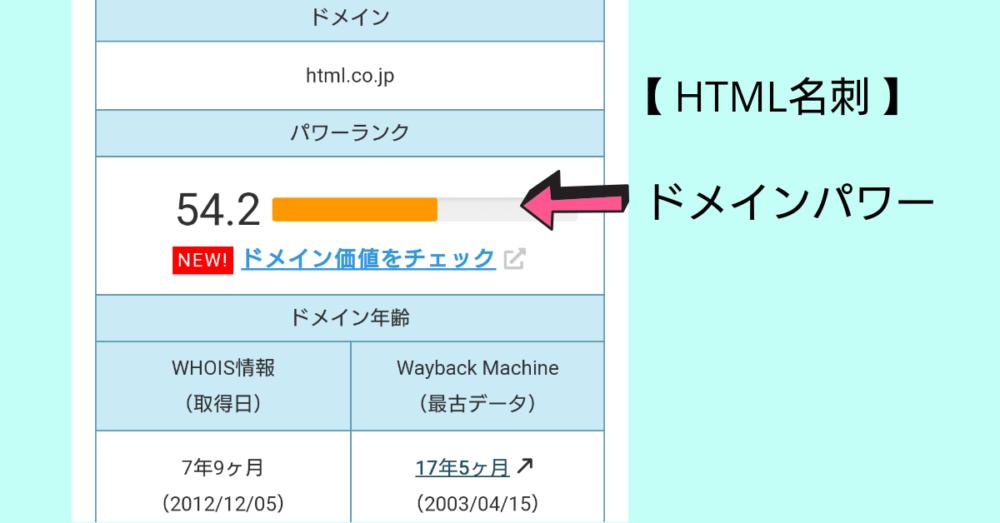 HTML名刺ドメインパワー